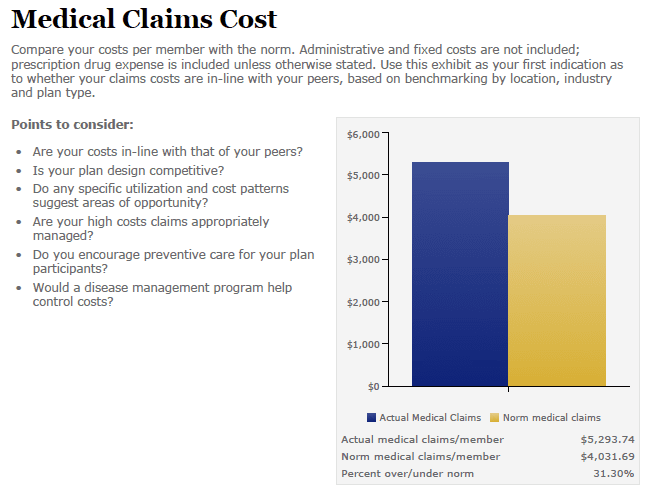 medical-claims