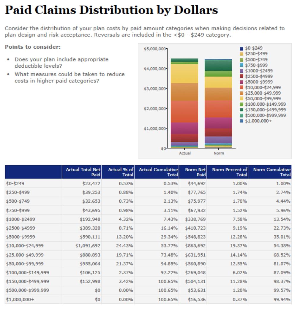 paid-cliams